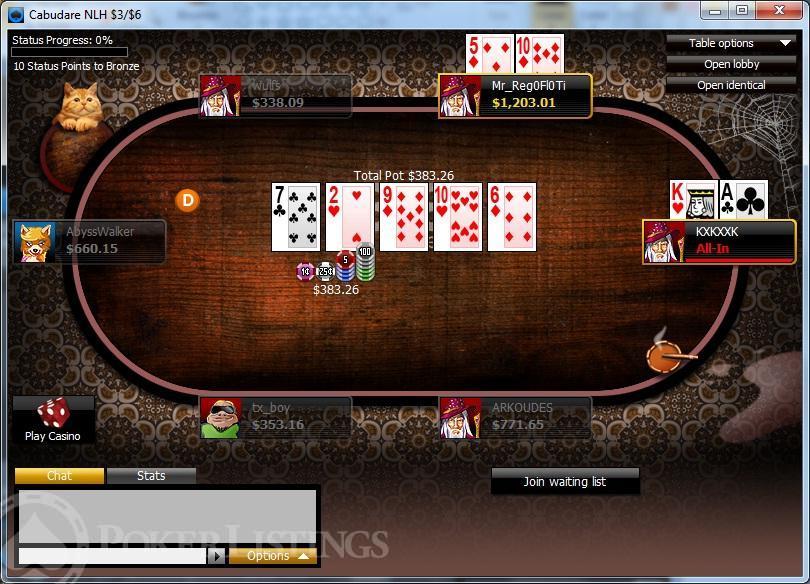2105b1b48c Siti Poker Online 2019 - Come scegliere le sale poker