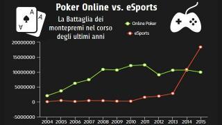 poker online esports