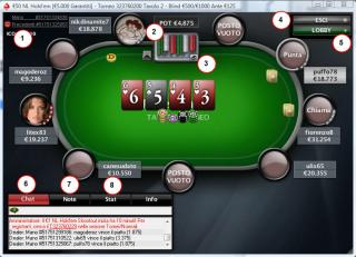 pokerstars italia