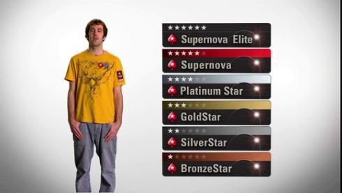 PokerStars SuperNova Elite Status
