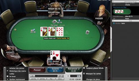 Quanto costa aprire una poker room online