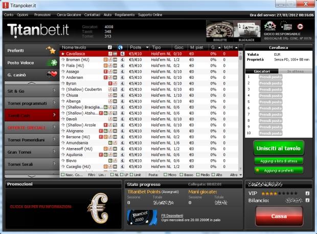 Siti per il poker online