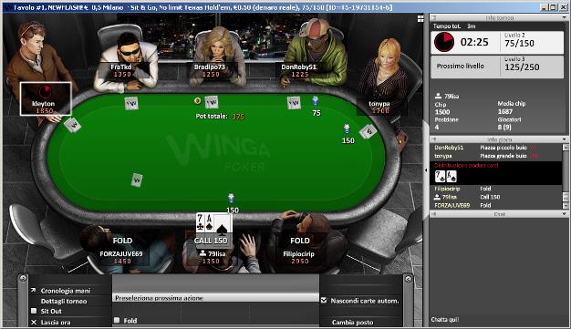 Migliori poker room mondiali